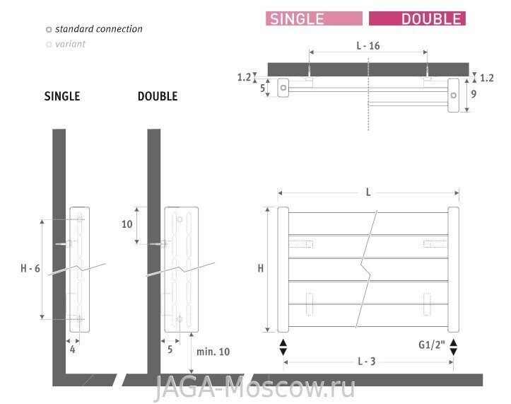 Deco Panel Horizontal Size